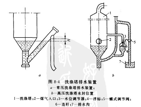 洗涤塔的水封装置结构